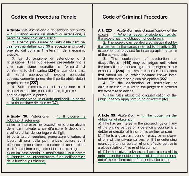 artt. 223 e 36 ccp